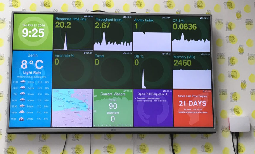 Dashboard Monitor with Raspberry Pi 3